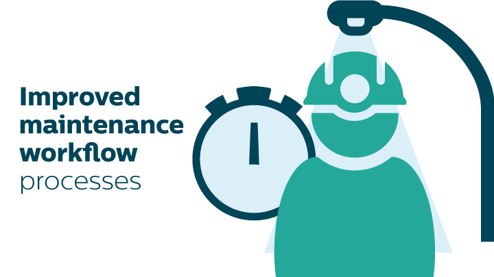 Improved maintenance workflow processes infographic