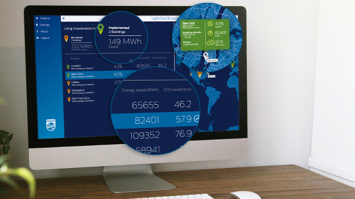 Philips Lightings Connected Lighting (InterAct Office) inkluderar programvara och analys för hantering som kan ge underlag för datadrivet beslutsfattande